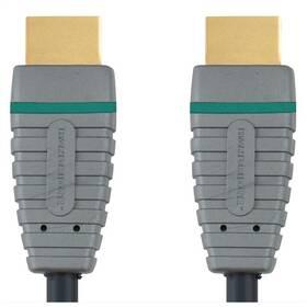 Bandridge Blue Blue HDMI 1.4, 2m (BN-BVL1202)