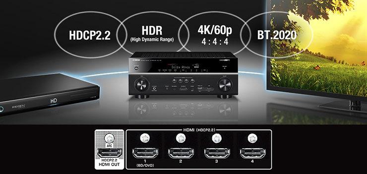 Yamaha HTR-2071 (podpora 4K videa)