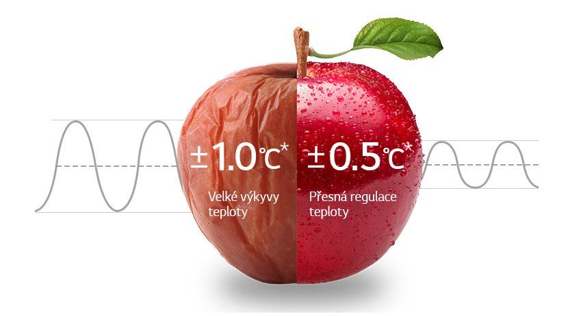 Chladnička minimalizuje teplotní výkyvy
