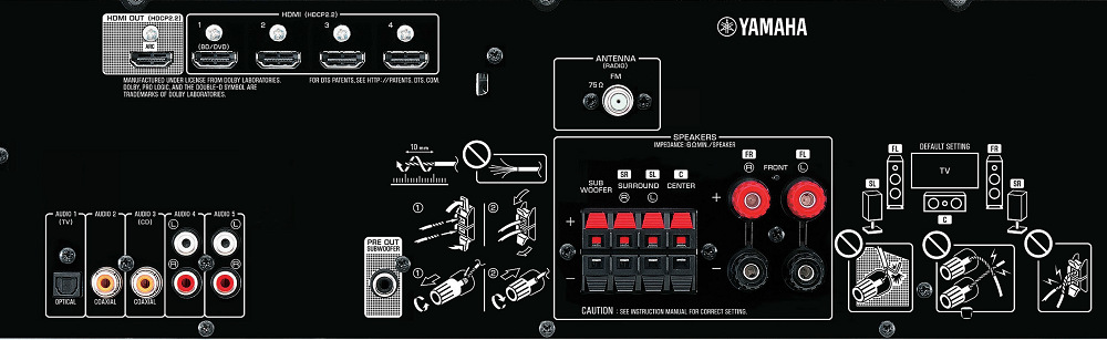 Yamaha HTR-2071 (konektory)