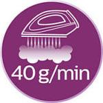 Trvalý výstup páry až 40 g/min