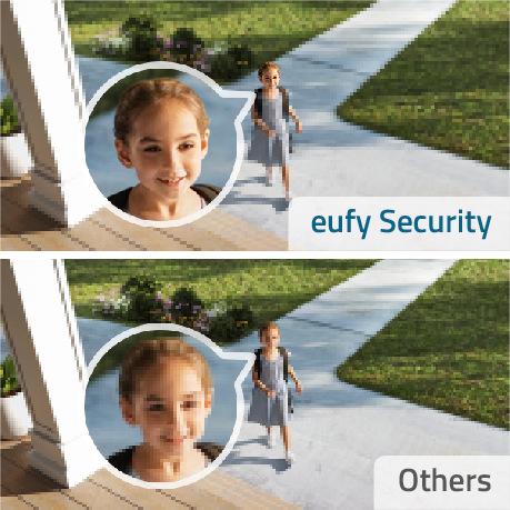Anker Eufy EufyCam 2 Kit